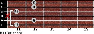 B11/D# for guitar on frets 11, 12, x, 11, 12, 12