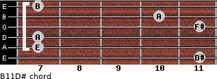 B11/D# for guitar on frets 11, 7, 7, 11, 10, 7