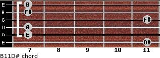 B11/D# for guitar on frets 11, 7, 7, 11, 7, 7