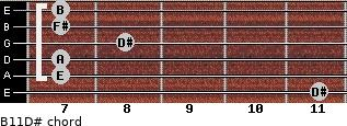 B11/D# for guitar on frets 11, 7, 7, 8, 7, 7