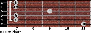 B11/D# for guitar on frets 11, 7, 7, 9, 7, 7