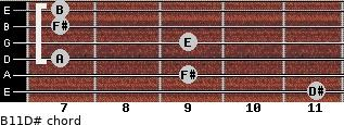 B11/D# for guitar on frets 11, 9, 7, 9, 7, 7