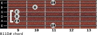 B11/D# for guitar on frets 11, 9, 9, 9, 10, 11