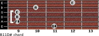 B11/D# for guitar on frets 11, 9, 9, 9, 10, 12
