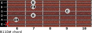 B11/D# for guitar on frets x, 6, 7, 9, 7, 7