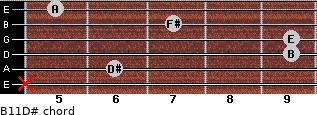 B11/D# for guitar on frets x, 6, 9, 9, 7, 5