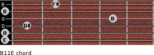 B11/E for guitar on frets 0, 0, 1, 4, 0, 2