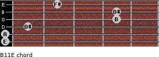 B11/E for guitar on frets 0, 0, 1, 4, 4, 2