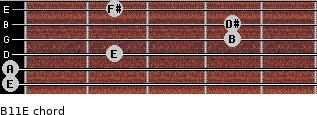 B11/E for guitar on frets 0, 0, 2, 4, 4, 2