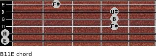 B11/E for guitar on frets 0, 0, 4, 4, 4, 2