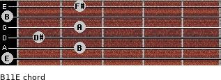 B11/E for guitar on frets 0, 2, 1, 2, 0, 2