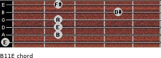 B11/E for guitar on frets 0, 2, 2, 2, 4, 2