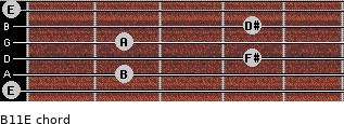 B11/E for guitar on frets 0, 2, 4, 2, 4, 0