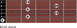 B11/E for guitar on frets 0, 2, 4, 2, 4, 2