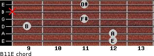 B11/E for guitar on frets 12, 12, 9, 11, x, 11