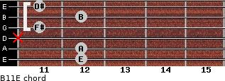 B11/E for guitar on frets 12, 12, x, 11, 12, 11
