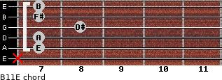 B11/E for guitar on frets x, 7, 7, 8, 7, 7
