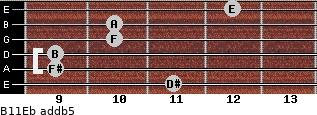 B11/Eb add(b5) guitar chord