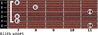 B11/Eb add(#5) guitar chord