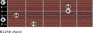 B11/F# for guitar on frets 2, 0, 1, 4, 4, 0
