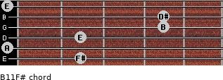 B11/F# for guitar on frets 2, 0, 2, 4, 4, 0