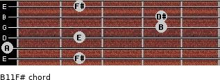 B11/F# for guitar on frets 2, 0, 2, 4, 4, 2