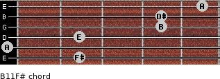 B11/F# for guitar on frets 2, 0, 2, 4, 4, 5