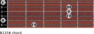 B11/F# for guitar on frets 2, 0, 4, 4, 4, 0