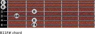 B11/F# for guitar on frets 2, 2, 1, 2, 0, 0