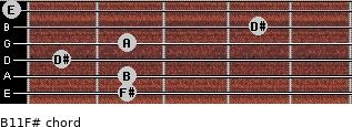 B11/F# for guitar on frets 2, 2, 1, 2, 4, 0