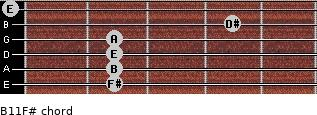 B11/F# for guitar on frets 2, 2, 2, 2, 4, 0