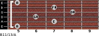 B11/13/A for guitar on frets 5, 7, 6, 8, 7, 5