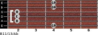 B11/13/Ab for guitar on frets 4, 2, 2, 2, 4, 4