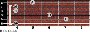 B11/13/Ab for guitar on frets 4, 7, 6, 4, 4, 5