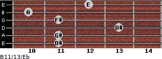 B11/13/Eb for guitar on frets 11, 11, 13, 11, 10, 12