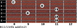 B11/13/Eb add(m2) guitar chord