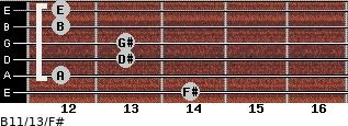 B11/13/F# for guitar on frets 14, 12, 13, 13, 12, 12