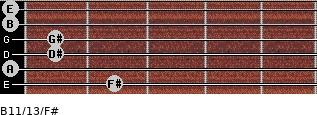 B11/13/F# for guitar on frets 2, 0, 1, 1, 0, 0