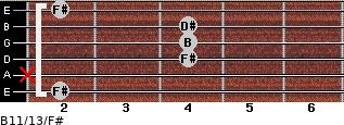 B11/13/F# for guitar on frets 2, x, 4, 4, 4, 2