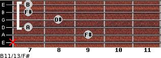 B11/13/F# for guitar on frets x, 9, 7, 8, 7, 7
