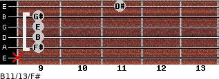 B11/13/F# for guitar on frets x, 9, 9, 9, 9, 11