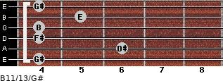 B11/13/G# for guitar on frets 4, 6, 4, 4, 5, 4