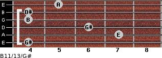 B11/13/G# for guitar on frets 4, 7, 6, 4, 4, 5