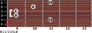 B11/13/G# for guitar on frets x, 11, 9, 9, 10, 11