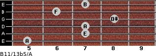 B11/13b5/A for guitar on frets 5, 7, 7, 8, 6, 7