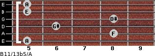 B11/13b5/A for guitar on frets 5, 8, 6, 8, 5, 5