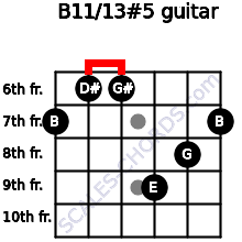 B11/13#5 for guitar on frets 7, 6, 6, 9, 8, 7