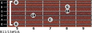 B11/13#5/A for guitar on frets 5, 7, 6, 8, 8, 5