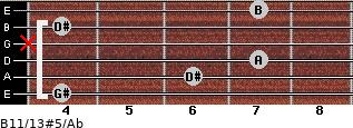 B11/13#5/Ab for guitar on frets 4, 6, 7, x, 4, 7