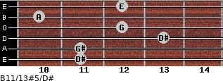 B11/13#5/D# for guitar on frets 11, 11, 13, 12, 10, 12